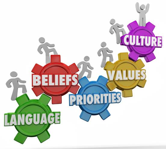 #WorkersDay – Culture is the key competitive edge of the 21st century