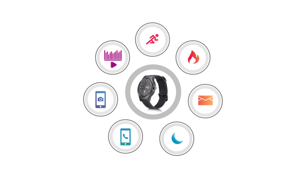 6 things to consider when choosing the right smartwatch for your needs